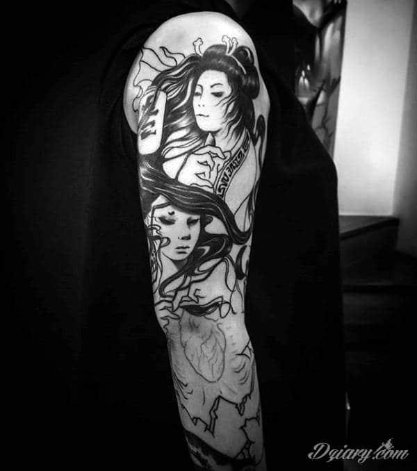 Tatuaże Chińskie Wzory I Dobór Znaków