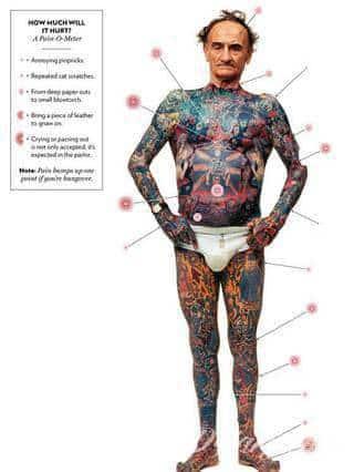 Gdzie robienie tatuażu naprawdę BOLI?
