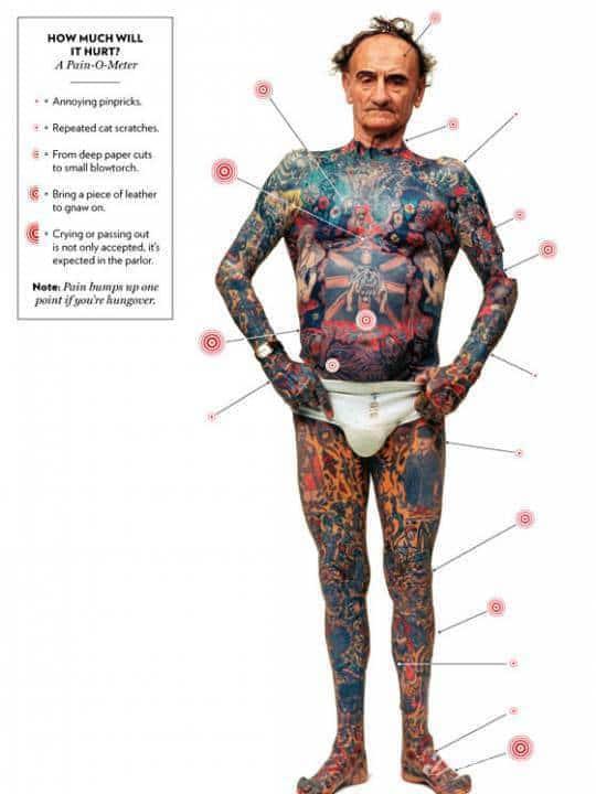 Wiele osób nosi się z zamiarem zrobienia sobie tatuażu. Jednak...