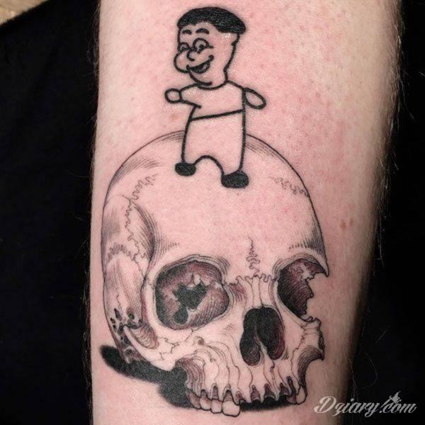 Jaka części procesu tworzenia tatuaży zajmuje Ci zazwyczaj najwięcej czasu?...