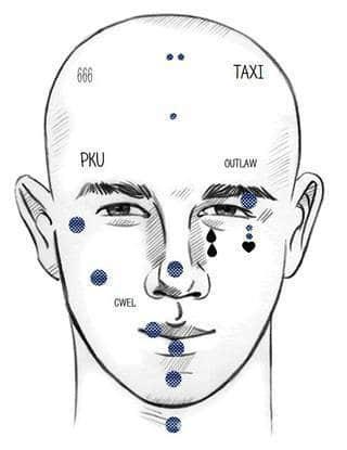 Tatuaże więzienne - rodzaje i znaczenie