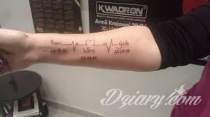 To jest mój pierwszy tatuaż...