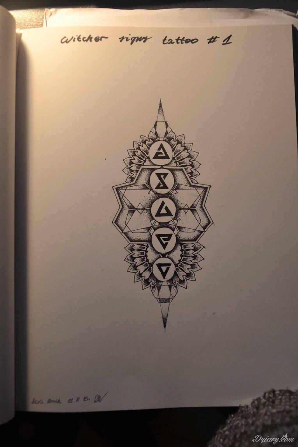 Tatuaż Na Przedramieniu Koszt Tatuaże Forum